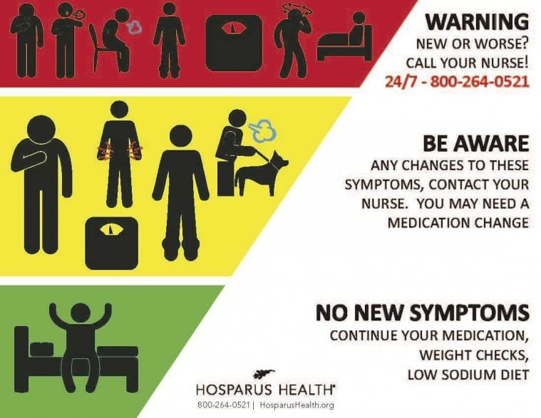 warning sign when to contact hosparus health