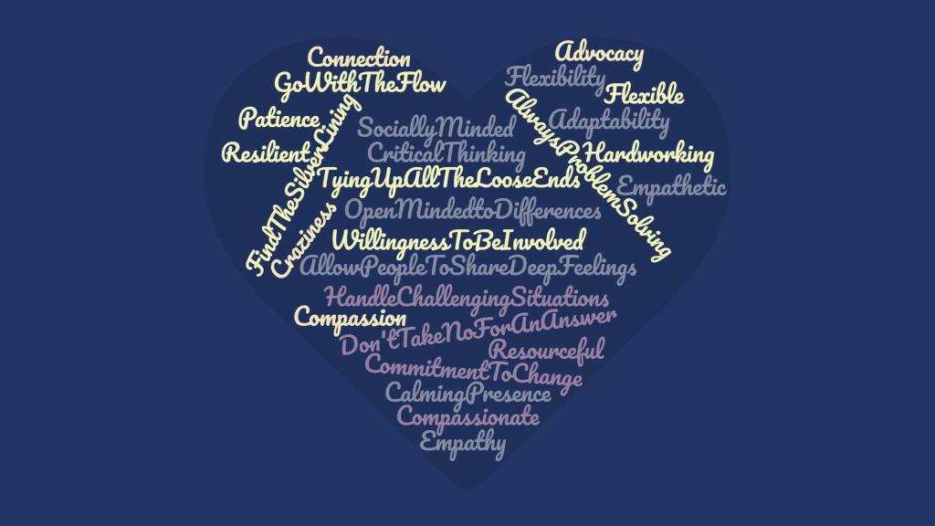 word map in shape of heart